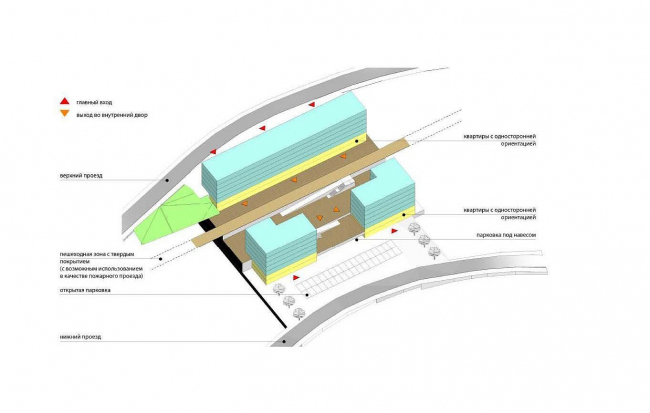 Схема застройки квартала