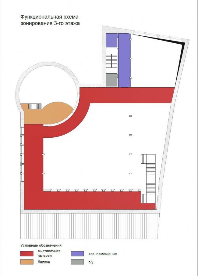 Проект бюро Архитектурная Политика. Иллюстрации предоставлены организатором конкурса.