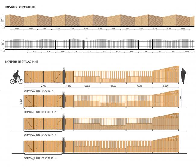 Поселок «Река-Река». Звенигород. Элементы средового дизайна. Ограждения поселка и участков. 2013 © ДНК аг