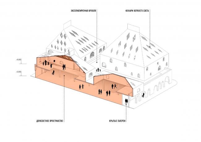 В поисках идентичности: конкурсные проекты ТВЦ в Измайлово