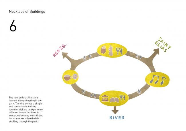 Парк «Зарядье». Проект консорциума ТПО «Резерв» + Maxwan + Latz und Partner