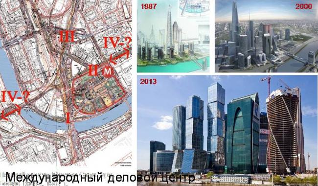 Международный деловой центр Москва-Сити. Из презентации А. Высоковского
