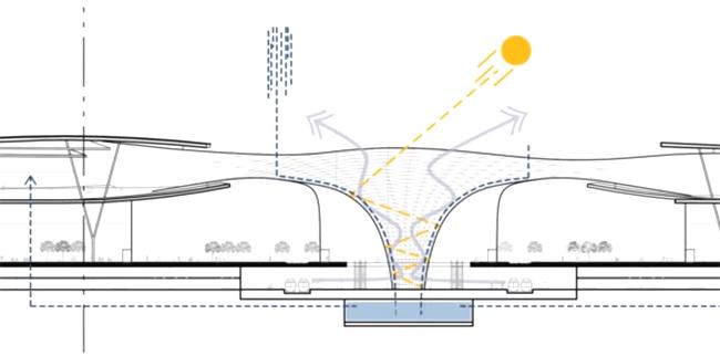 Схема сбора и испарения воды,