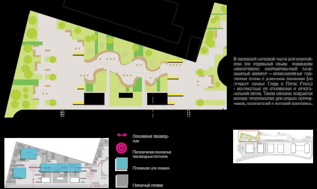 ��������� ��������������� �������������������� ������-�������� ������ ������������ ����. �������� ����� ��������������� � �+� Architects