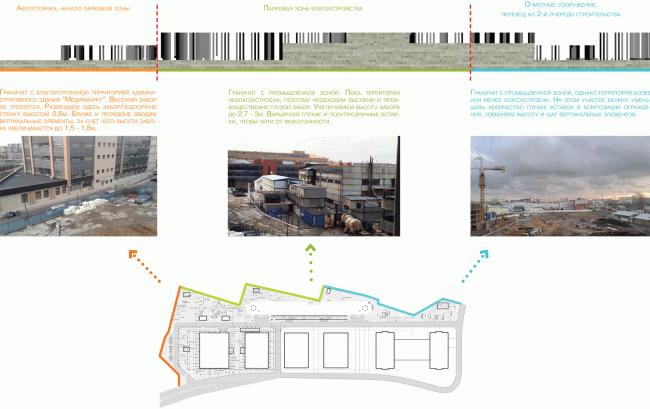 ��������� ����������. ��������� ��������������� �������������������� ������-�������� ������ ������������ ���� � �+� Architects