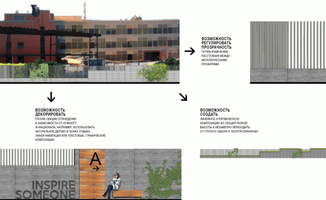 ������������� � ����� ����������. ��������� ��������������� �������������������� ������-�������� ������ ������������ ���� � �+� Architects