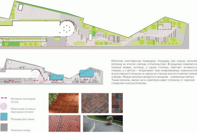 �������� �������� ������������.  ��������� ��������������� �������������������� ������-�������� ������ ������������ ���� � �+� Architects