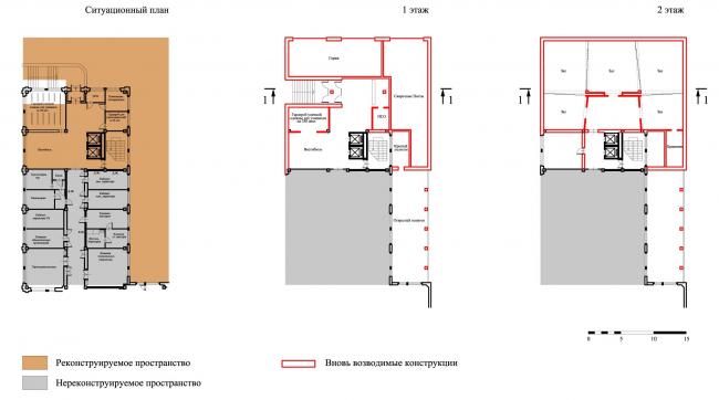 Конкурсный проект реконструкции кондитерско-булочного комбината «Простор». 1-е и 2-е место © «Архстройдизайн АСД» + MANIPULAZIONE INTERNAZIONALE
