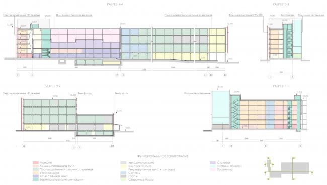 Разрез 1-1, 2-2, 3-3, 4-4. Конкурсный проект реконструкции кондитерско-булочного комбината «Простор». 3-е место © Арх Груп