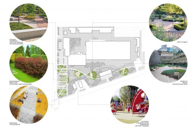 Конкурсный проект реконструкции кондитерско-булочного комбината «Простор». 4-е место © Архитектурная группа ДНК