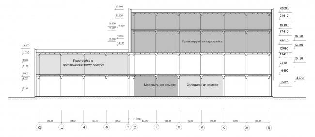 Конкурсный проект реконструкции кондитерско-булочного комбината «Простор». 6-е место © А2ОМ + Спектрум