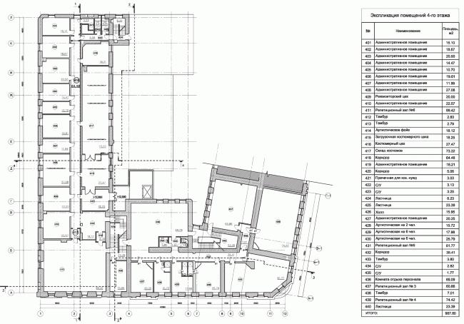 Строение 1, план 4 этажа. «Электротеатр Станиславский». 2014 © Wowhaus