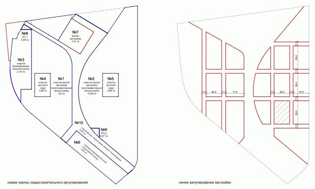 Объекты градостроительного регулирования © Сергей Скуратов ARCHITECTS
