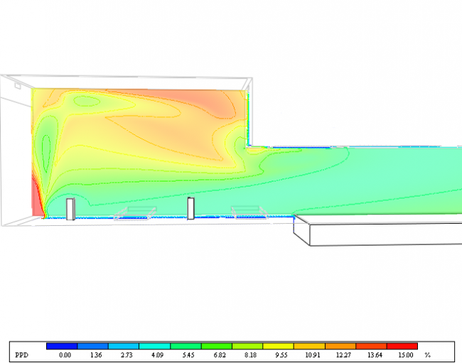 Параметры оценки комфорта в помещении: PMV и PPD. PPD – прогнозируемый процент недовольных. Оптимальные условия: PPD < 10% © Инженерное бюро Engex
