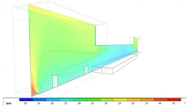 Температурное поле в помещении бассейна. Периметр бассейна обогревается конвекторами © Инженерное бюро Engex