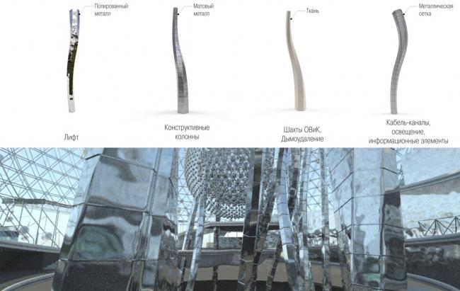 Конструктивно-образные решения © Архитектурная мастерская Сергея Эстрина