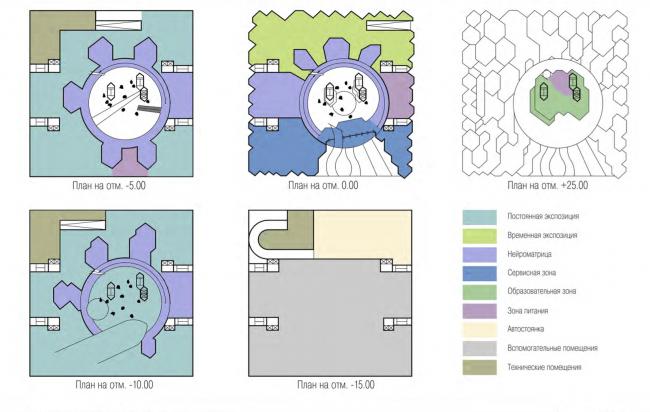 Планы этажей. Концепция павильона Атомной Энергии на ВДНХ © Архитектурная мастерская Сергея Эстрина