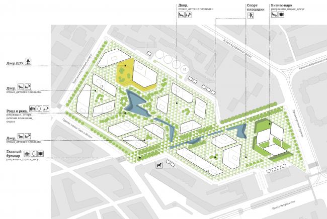Схема озеленения и рекреационных зон © Четвертое измерение