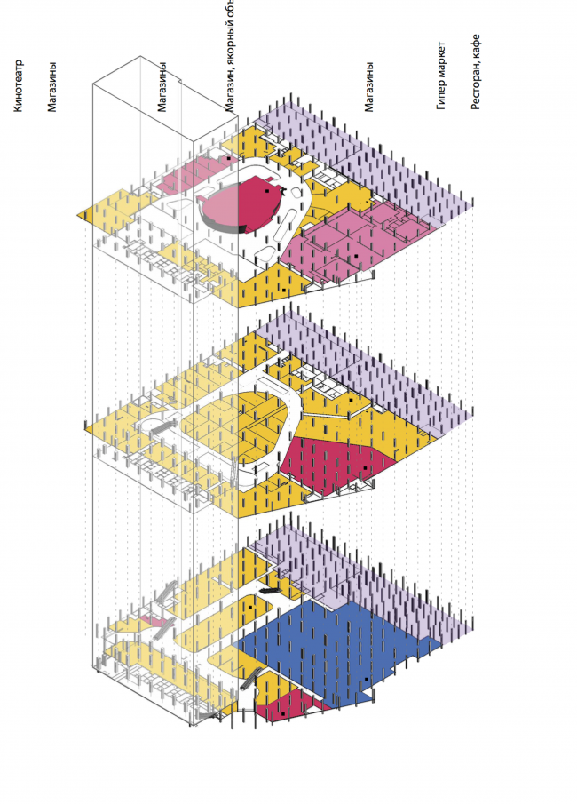 Торгово-деловой комплекс «Водный». Схема © AM «Атриум»