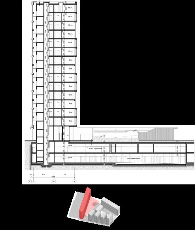 Жилой комплекс «Полуостров Зил». Разрез © Сергей Скуратов ARCHITECTS