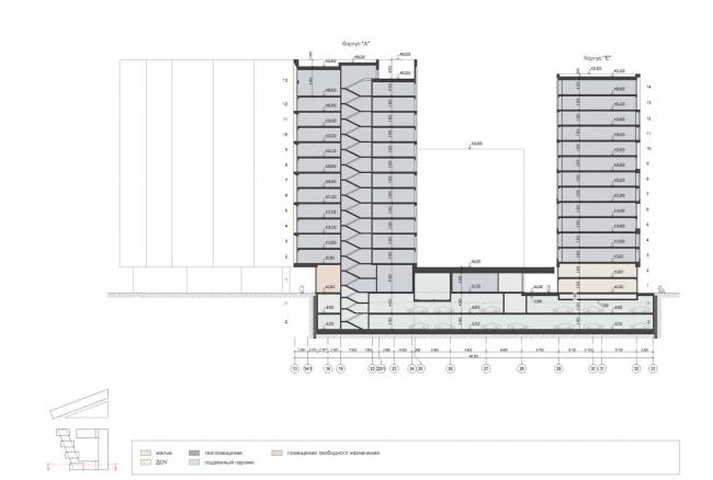 Жилой комплекс «Полуостров Зил». Разрез. Концепция 2014 года © Сергей Скуратов ARCHITECTS