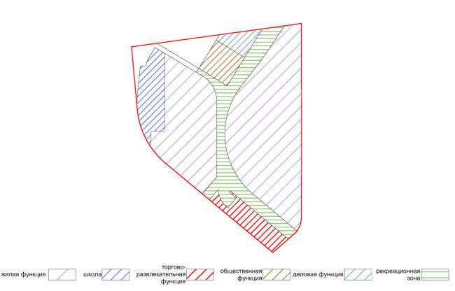 Схема функционального зонирования © Сергей Скуратов ARCHITECTS