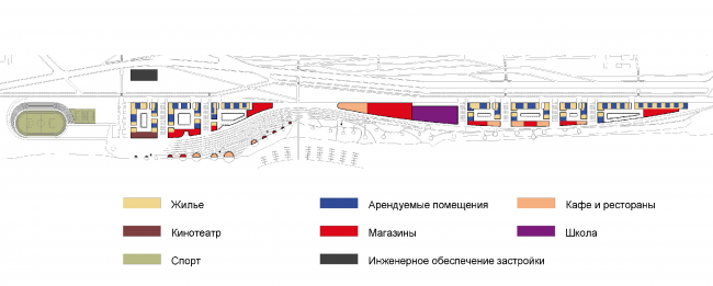 Волгоград. Схема функций ©
