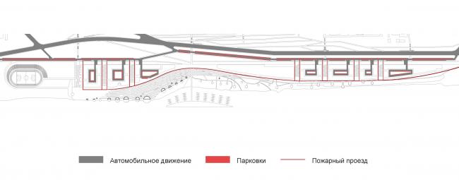 Волгоград. Схема транспорта ©