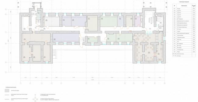 Офисное здание на ул. 2-ая Боевская. Функциональное зонирование подвала © Архитектурная мастерская Лызлова