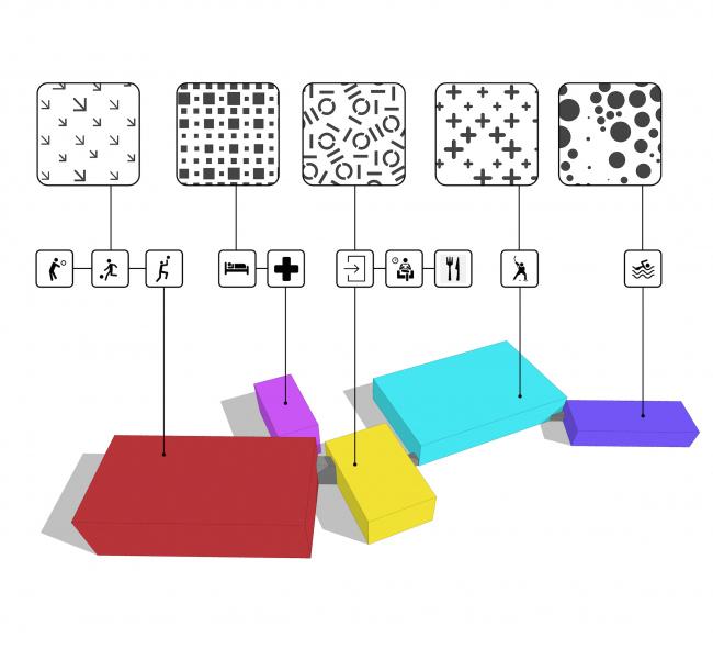 Областной физкультурно-оздоровительный комплекс для людей с ограниченными возможностями «Идентификация». Схема. Проект, 2014 © LABAR