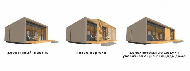 Серия домов «Дом-ковчег». Дополнительные решения, 2015 © АрхПроект-3