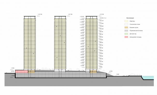 Многофункциональный жилой комплекс на территории завода «Филикровля». Разрез. Проект, 2015 © ABD architects