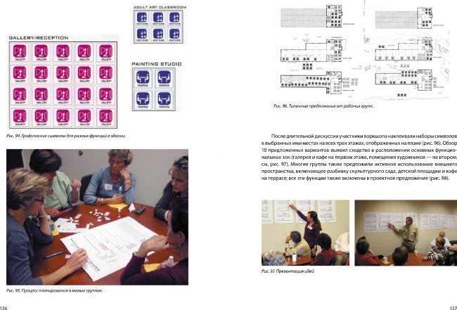Из книги Генри Саноффа «Соучаствующее проектирование»  ©  «Проектная группа 8»