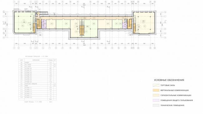 Арма: корпус 1. План -1 этажа © Сергей Киселёв и Партнёры