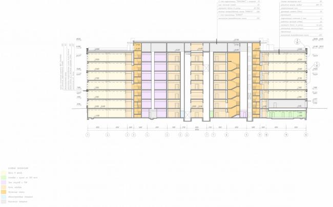 Арма: корпус 19. Разрез © Сергей Киселев и Партнеры