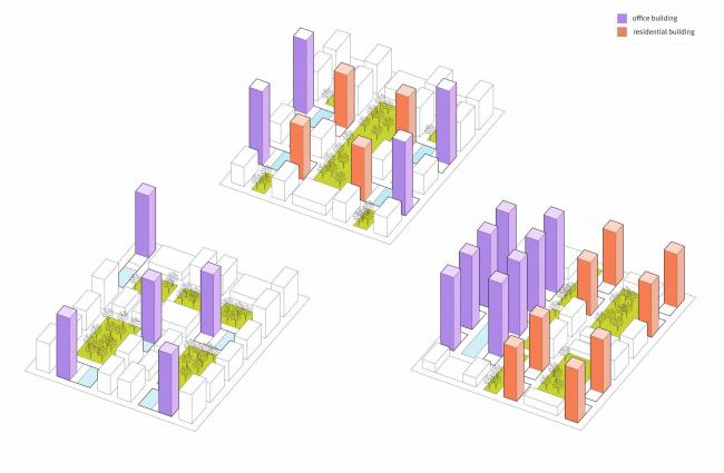 Проект небоскреба для конкурса Evolo-2016. Схема вариантов расстановки небоскребов в городе © Arch group