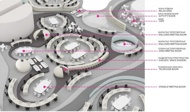 Технопарк Сбербанка в Сколково. Планировка офисов © Zaha Hadid Architects
