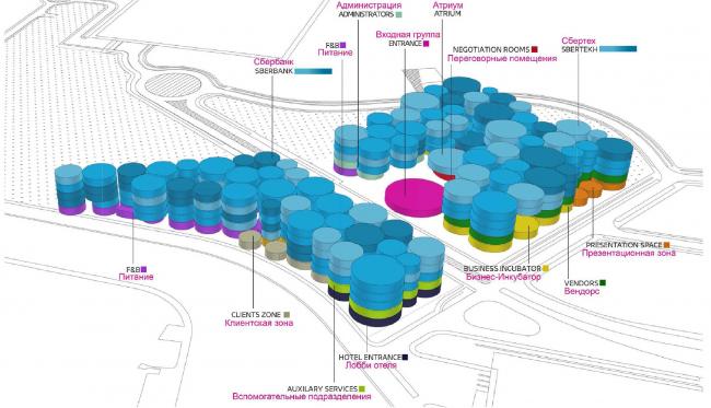 Технопарк Сбербанка в Сколково. Функциональная модель © Zaha Hadid Architects