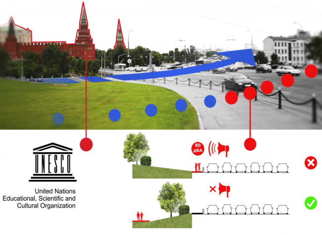 Проект реконструкции Боровицкой площади школы AFF. Анализ проблем. Проект, 2014 © Школа AFF