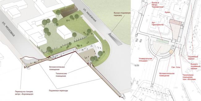 Проект реконструкции Боровицкой площади школы AFF. Схема. Проект, 2014 © Школа AFF