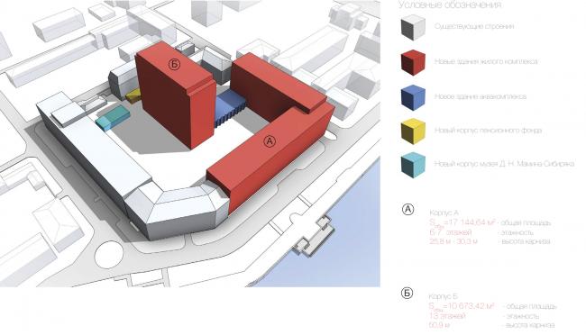 Многофункциональный жилой комплекс в Екатеринбурге. Схема вновь возводимых зданий. Проект, 2016 © T+T Architects