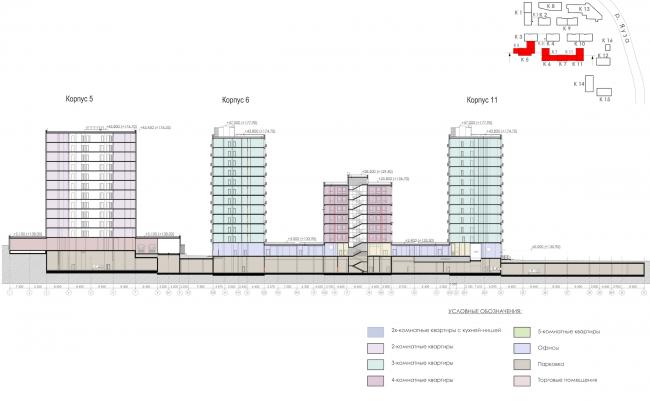 Концепция строительства многофункционального жилого комплекса на ул. Большая Почтовая. Разрез © Архитектурная мастерская «Группа АБВ»