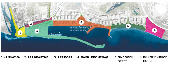 Концепция развития Имеретинской набережной. Общее зонирование. Проект, 2016 © Агентство стратегического развития «Центр» & Turenscape