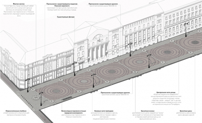 Концепция благоустройства Большой Морской улицы. Авторы: архитектурные бюро «Хвоя» и «АМ-ТРИ»