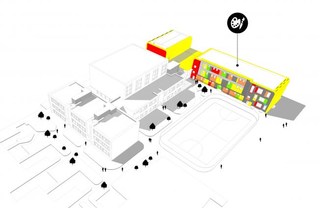 Блок школы искусств в составе учебного комплекса на территории жилого квартала «Комфорт-таун». Постройка, 2014 © Архиматика