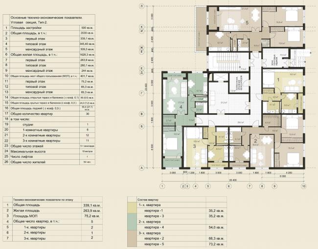 Жилая застройка в городе Пушкин. План 1 этажа (угловая жилая секция). Проект, 2016 © Архстройдизайн