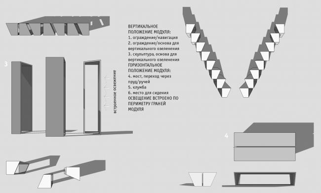 Один из проектов конкурса «Авангард+». Модульные изделия из фибробетона для концерна КРОСТ. 2016. Предоставлено Анной Медлевой