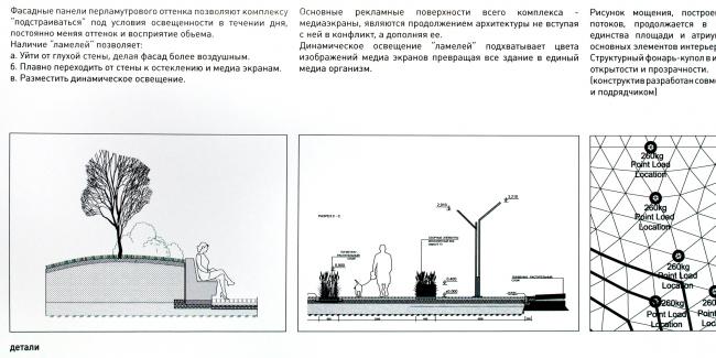 Выставка претендентов на «Дедала». МФК на Полежаевской, IQ Studio. Фотография © Юлия Тарабарина