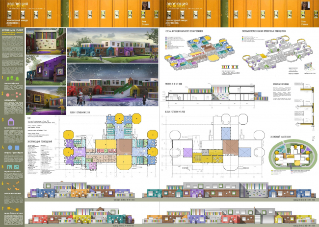 II место в номинации «Детский сад». Автор: Нина Степина (выпускница СГАСУ, архитектурная группа NONAME)
