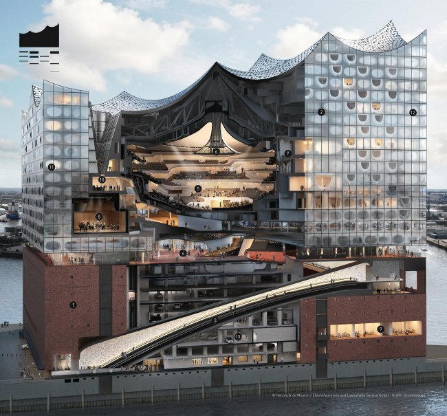 Здание Гамбургской филармонии Elbphilarmonie © Herzog & de Meuron / bloomimages